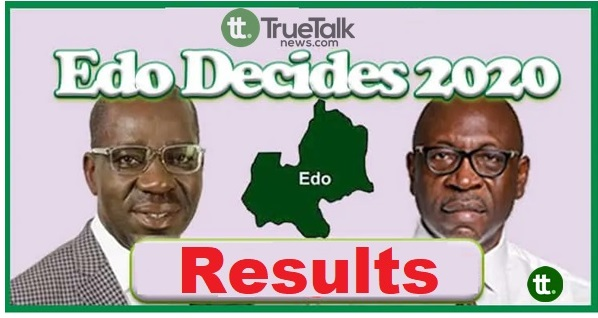 Edo Governorship Election Results