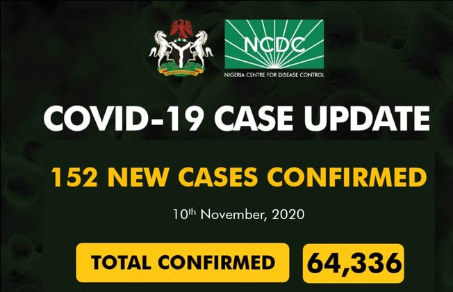 New cases of COVID19