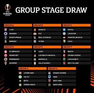 Europa League group Stage Draw 2021